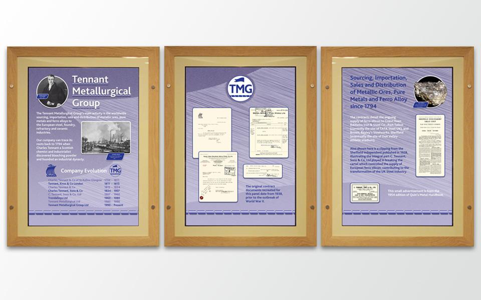 TMG Display